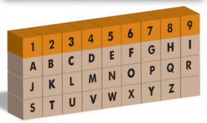 numerology - name numbers