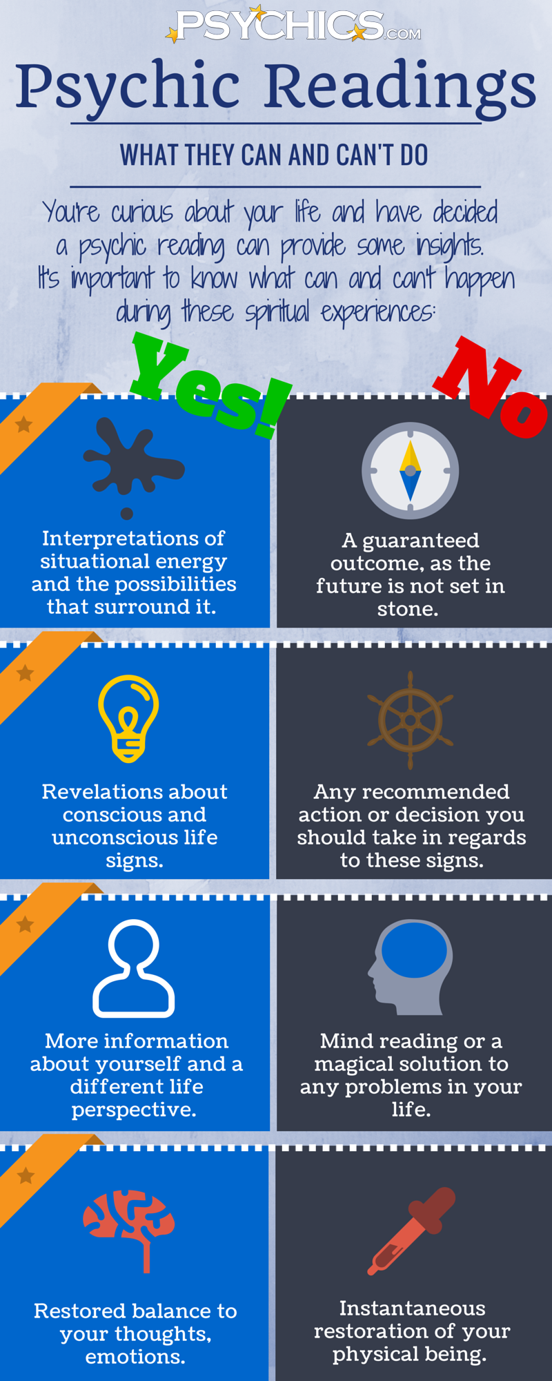 Psychic Reading Infographic: What They Can And Can't Do