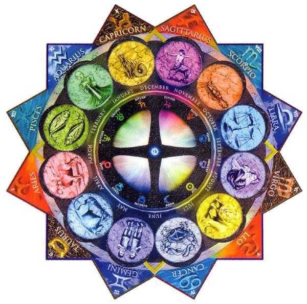 Zodiac Colors