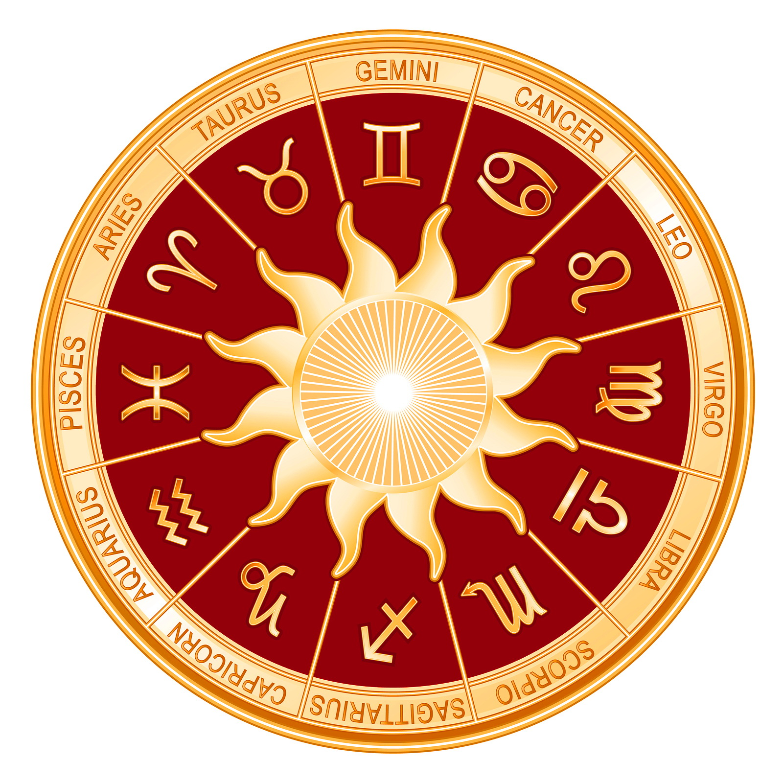 Rising Signs Astrology