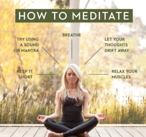 meditation chart and picture